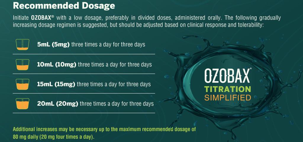 OZOBAX Dosing Info
